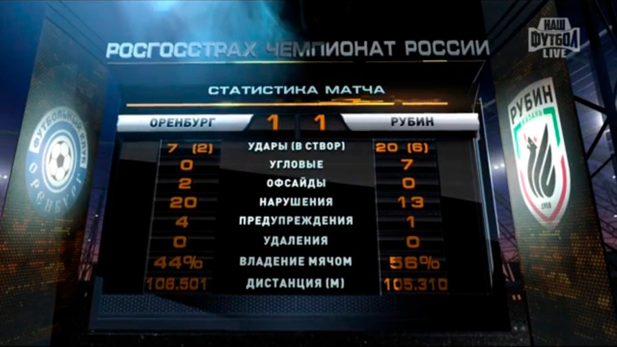 Оренбург, Рубин, Матч ТВ