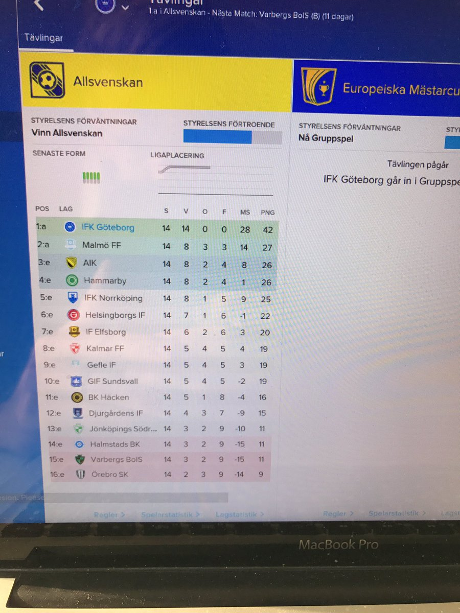 Вернблум Football Manager 2017