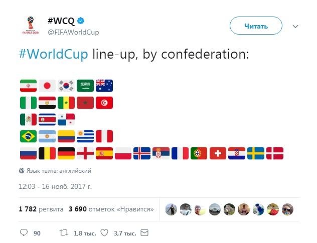 участники чемпионата мира 2018