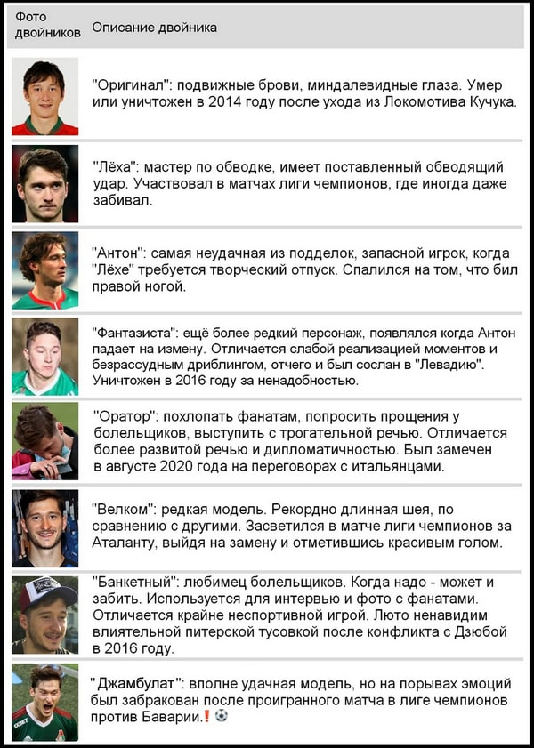 Двойники Миранчука